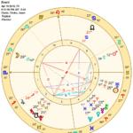 天秤座の満月2019年4月19日
