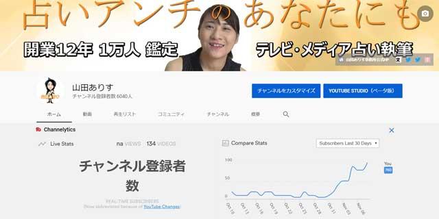 山田ありす事務所のYoutube動画