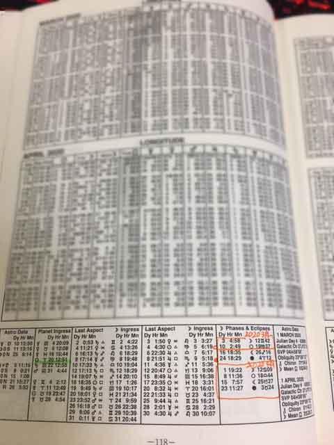 乙女座の新月2020年3月10日天文歴