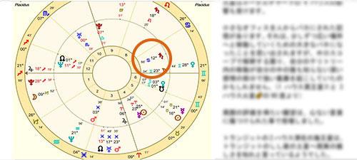 7ハウス土星